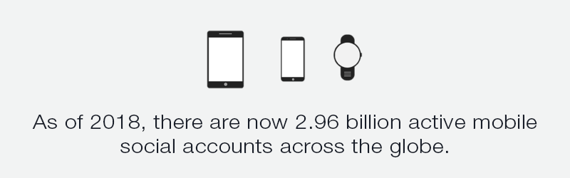 2.96 billion mobile social accounts
